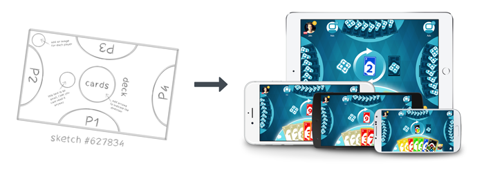 How to create mobile games for different screen sizes and resolutions