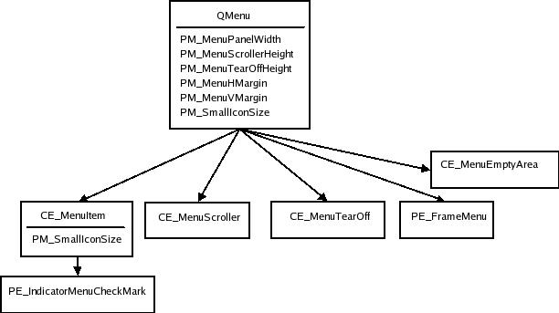 Menu QML Type | Qt Quick Controls | Qt Documentation (Pro)