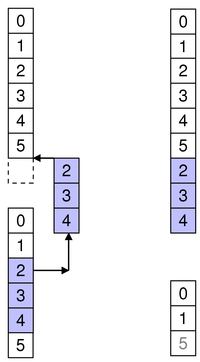 Moving rows to append to another parent