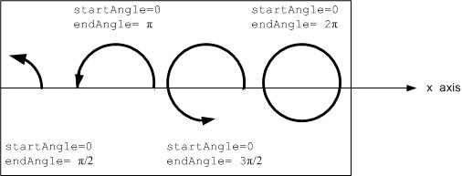Context2D QML Type | Qt Quick | Qt Documentation (Pro)