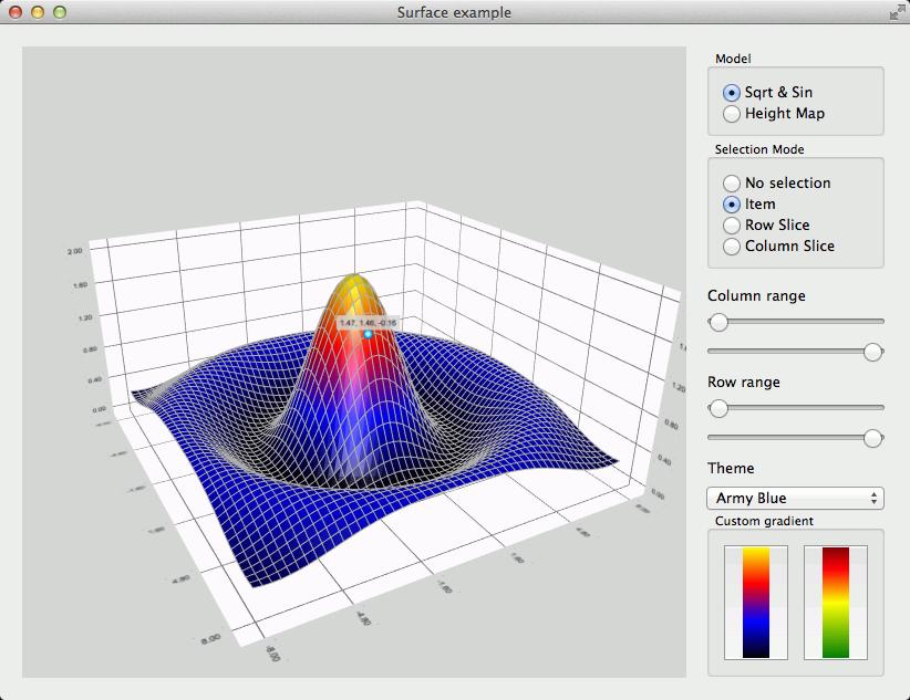 Surface Example | Qt Data Visualization | Qt Documentation (Pro)