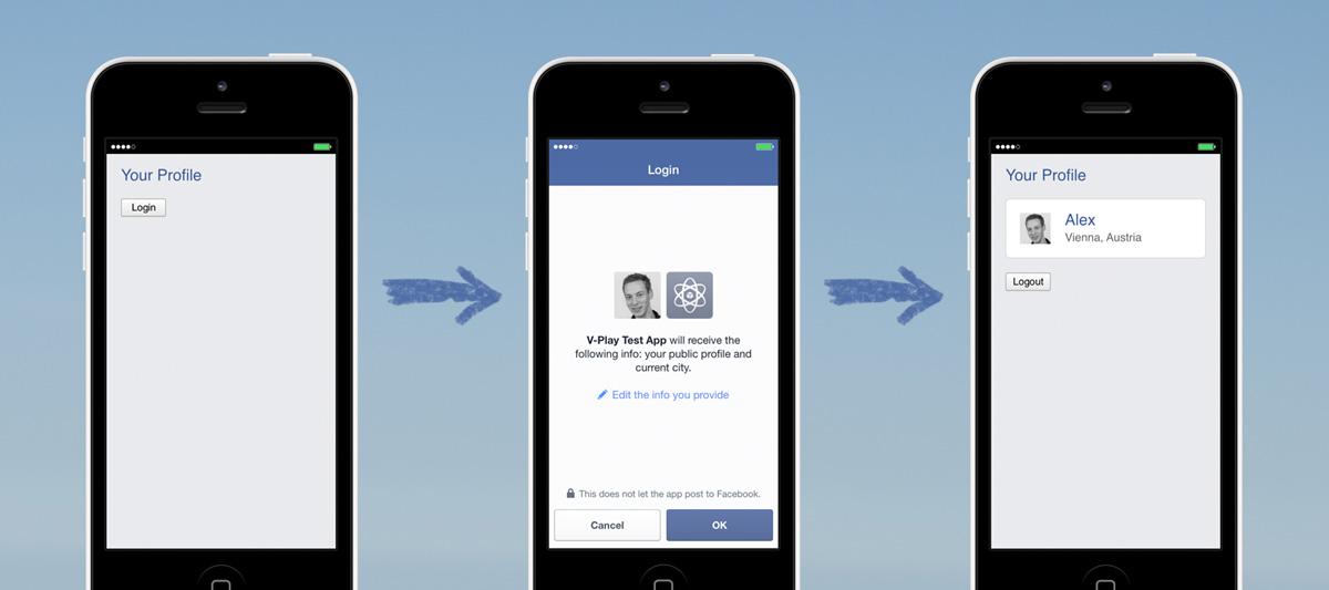 cross platform facebook plugin integration