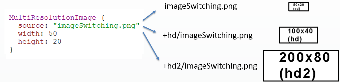screen_sizes_image-switching-content-scaled