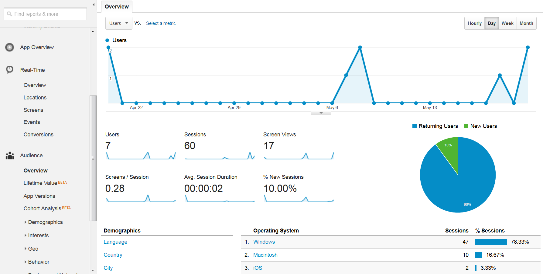 how to read google analytics dashboard