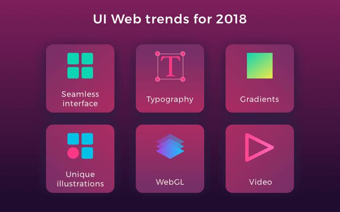 UI trends 2018