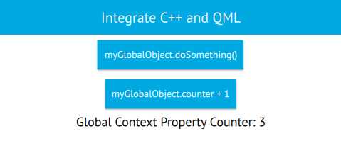 Access C++ class property from QML