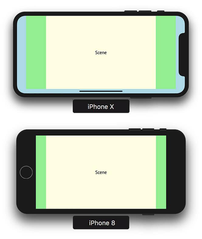 iPhone X Game Scene - Safe Area Landscape