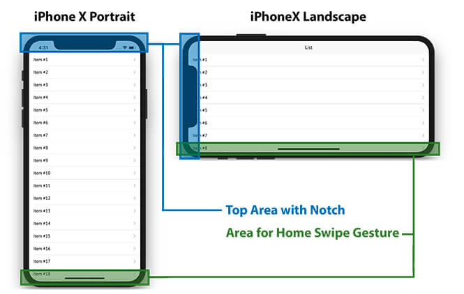 Fullscreen iPhone X App with Notch