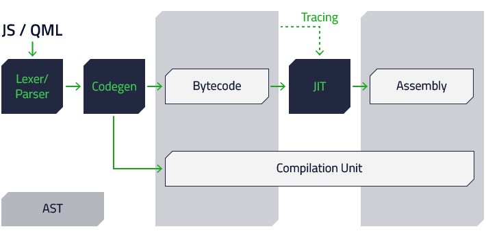qt-qml-js-compiler-pipeline