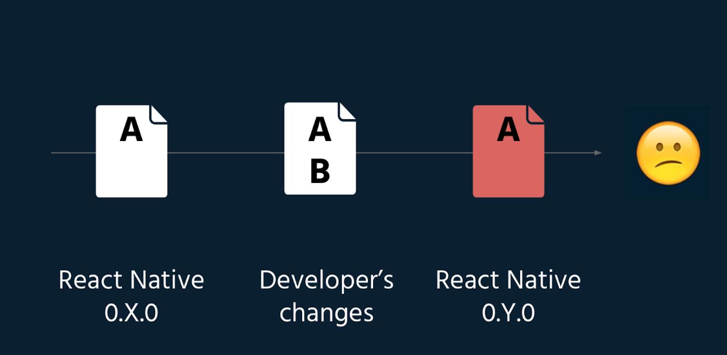 react-native-broken-project