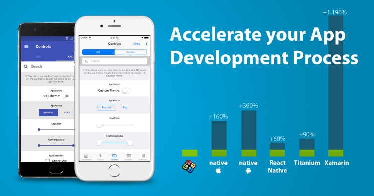 accelerate your app development process
