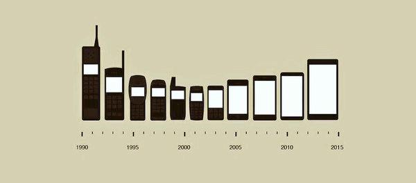 Mobile phones evolution